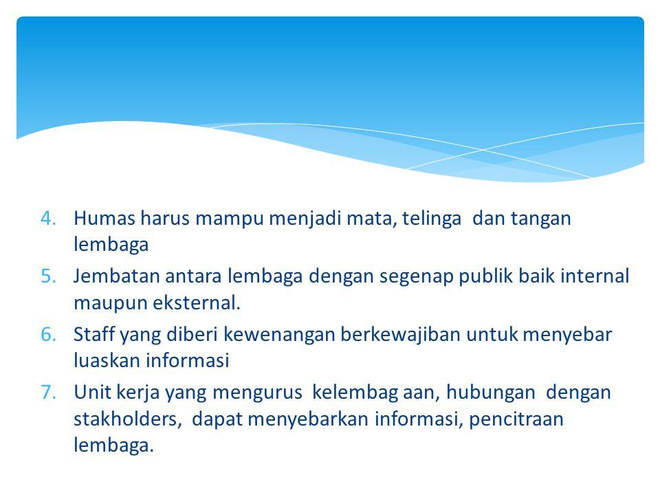 4.Humas harus mampu menjadi mata, telinga dan tangan lembaga 5.Jembatan antara lembaga dengan segenap publik baik internal maupun eksternal. 6.Staff y