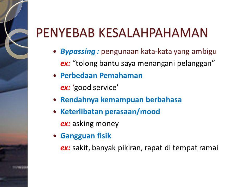 "PENYEBAB KESALAHPAHAMAN Bypassing : pengunaan kata-kata yang ambigu ex: ""tolong bantu saya menangani pelanggan"" Perbedaan Pemahaman ex: 'good service'"