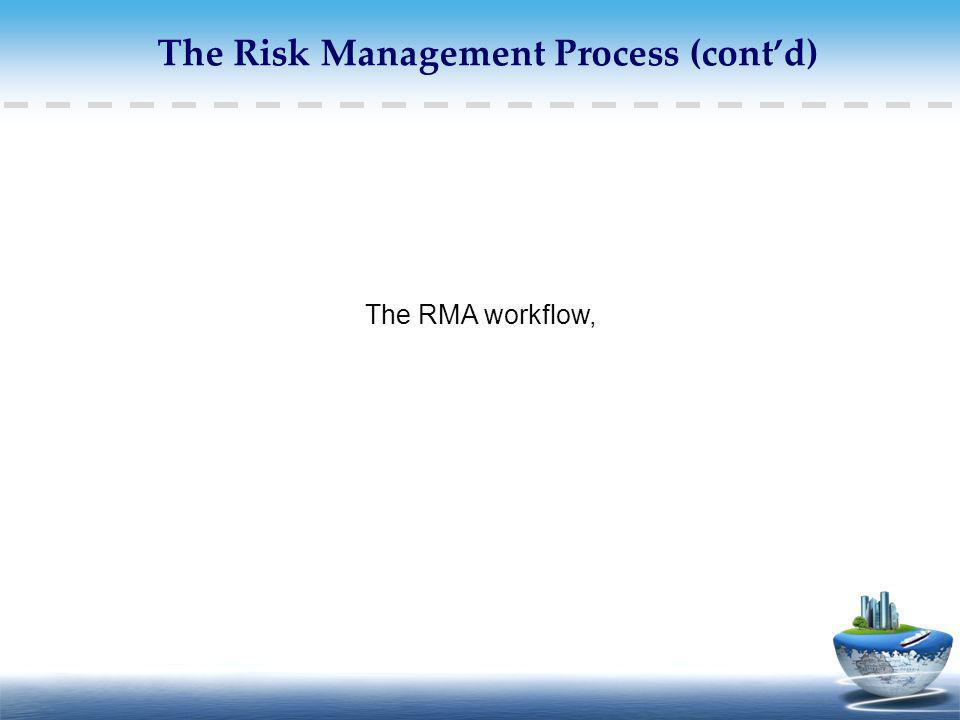 The RMA workflow, The Risk Management Process (cont'd)