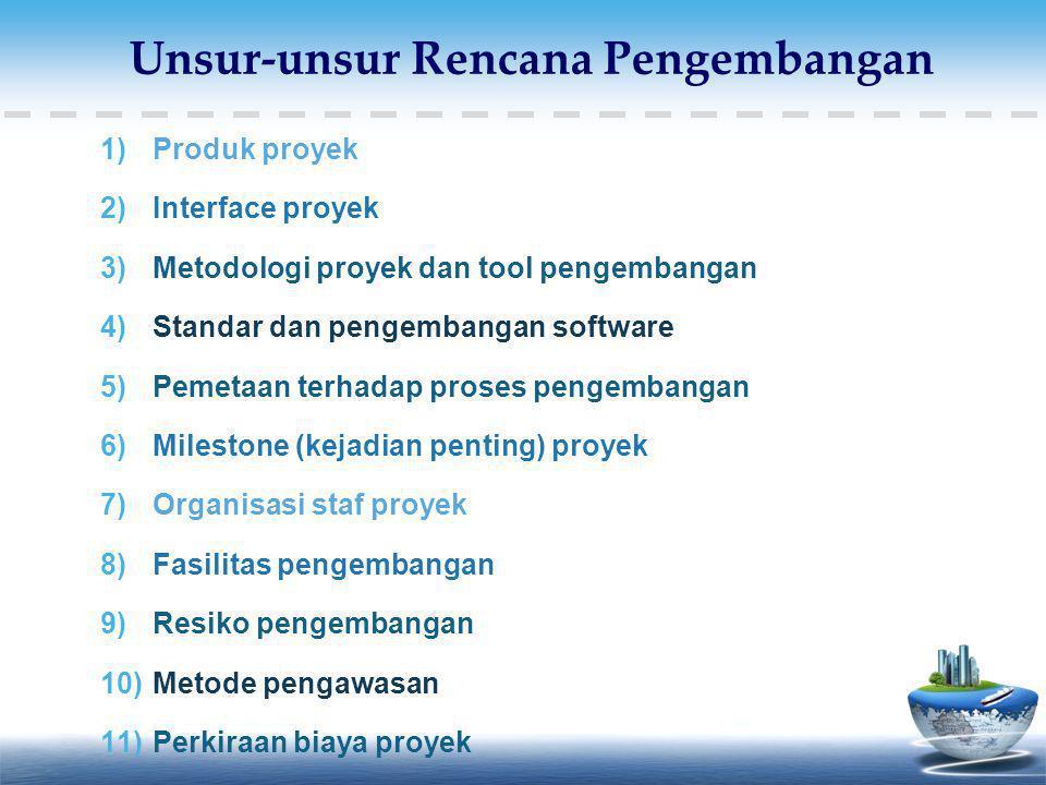 Unsur-unsur Rencana Pengembangan 1)Produk proyek 2)Interface proyek 3)Metodologi proyek dan tool pengembangan 4)Standar dan pengembangan software 5)Pe