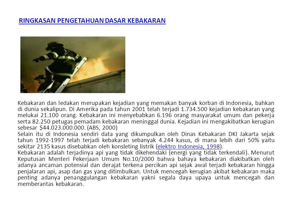 Kebakaran dan ledakan merupakan kejadian yang memakan banyak korban di Indonesia, bahkan di dunia sekalipun. Di Amerika pada tahun 2001 telah terjadi