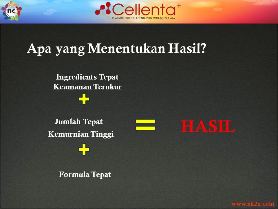www.nk2u.com Apa yang Menentukan Hasil? Ingredients Tepat Keamanan Terukur Jumlah Tepat Kemurnian Tinggi HASIL Formula Tepat