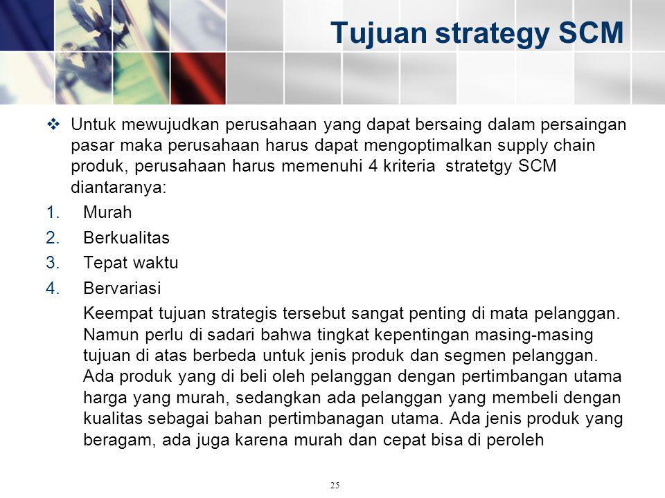 Tujuan strategy SCM  Untuk mewujudkan perusahaan yang dapat bersaing dalam persaingan pasar maka perusahaan harus dapat mengoptimalkan supply chain p