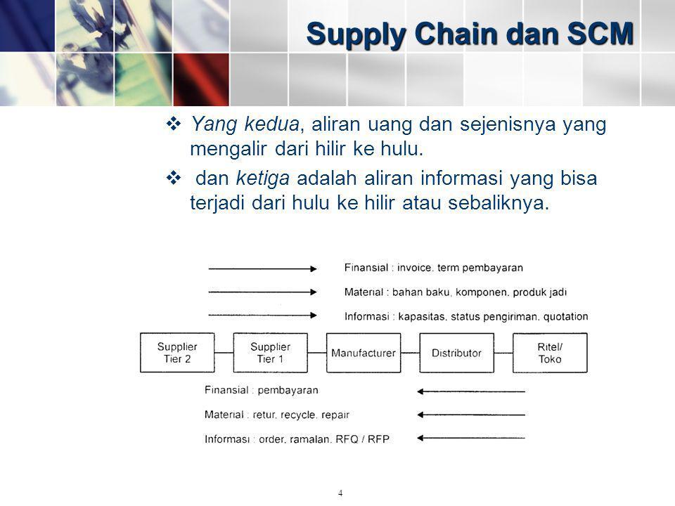 Supply Chain dan SCM  Yang kedua, aliran uang dan sejenisnya yang mengalir dari hilir ke hulu.  dan ketiga adalah aliran informasi yang bisa terjadi