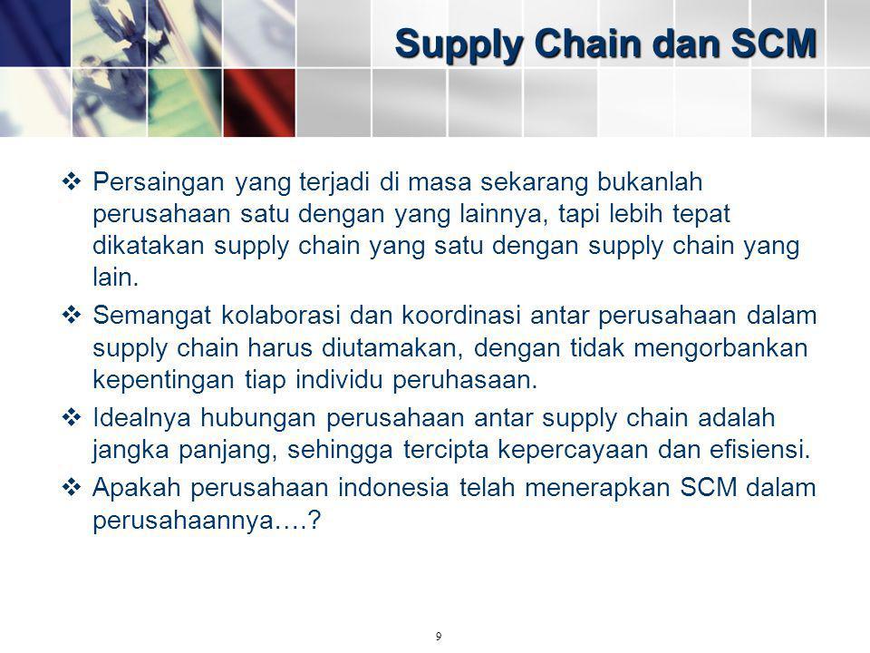 Supply Chain dan SCM  Persaingan yang terjadi di masa sekarang bukanlah perusahaan satu dengan yang lainnya, tapi lebih tepat dikatakan supply chain