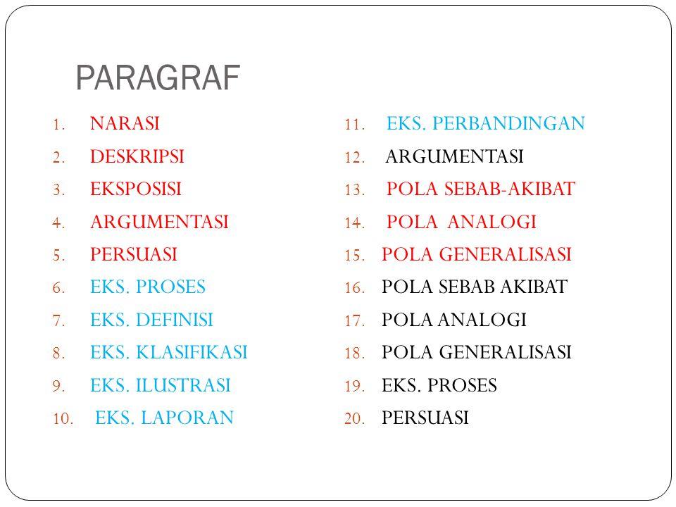 PARAGRAF 1.NARASI 2. DESKRIPSI 3. EKSPOSISI 4. ARGUMENTASI 5.