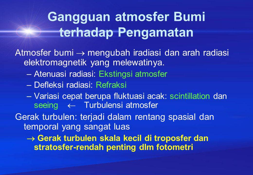 Efek turbulensi atmosfer pada kualitas pencitraan Perbandingan respon teleskop besar dan kecil terhadap turbulensi atmosfer