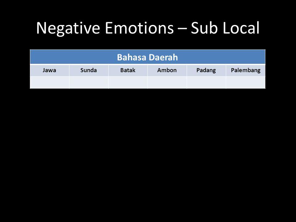Negative Emotions – Sub Local Bahasa Daerah JawaSundaBatakAmbonPadangPalembang