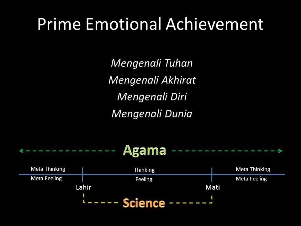 Prime Emotional Achievement Mengenali Tuhan Mengenali Akhirat Mengenali Diri Mengenali Dunia LahirMati Meta Thinking Meta Feeling Thinking Feeling Meta Thinking Meta Feeling