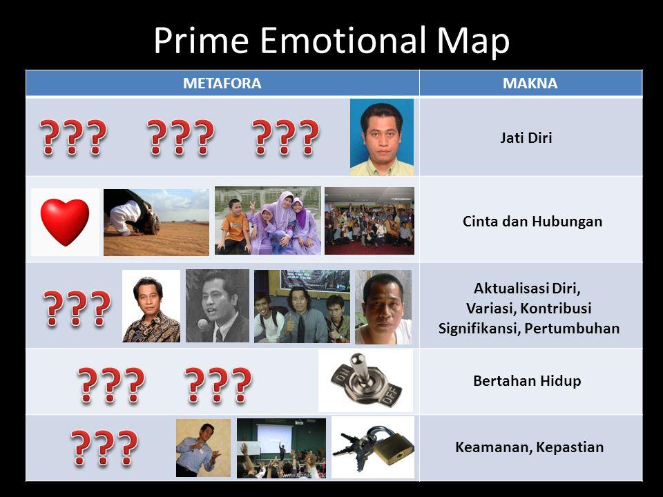 Prime Emotional Map Hidup dengan ber-Tuhan Mengenali Kebutuhan Dasar Manusia METAFORAMAKNA Cinta dan Hubungan Jati Diri Aktualisasi Diri, Variasi, Kontribusi Signifikansi, Pertumbuhan Bertahan Hidup Keamanan, Kepastian