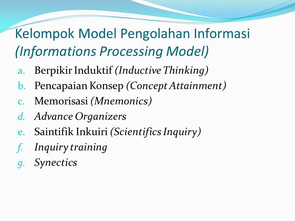 Kelompok Model Pengolahan Informasi (Informations Processing Model) a.