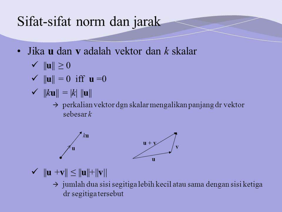 Sifat-sifat norm dan jarak Jika u dan v adalah vektor dan k skalar ||u|| ≥ 0 ||u|| = 0 iff u =0 ||ku|| = |k| ||u||  perkalian vektor dgn skalar mengalikan panjang dr vektor sebesar k ||u +v|| ≤ ||u||+||v||  jumlah dua sisi segitiga lebih kecil atau sama dengan sisi ketiga dr segitiga tersebut u kuku v u u + v