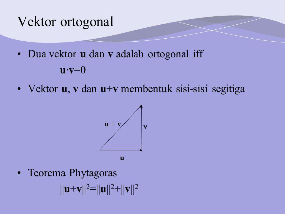 Vektor ortogonal Dua vektor u dan v adalah ortogonal iff u·v=0 Vektor u, v dan u+v membentuk sisi-sisi segitiga u v u + v Teorema Phytagoras ||u+v|| 2 =||u|| 2 +||v|| 2