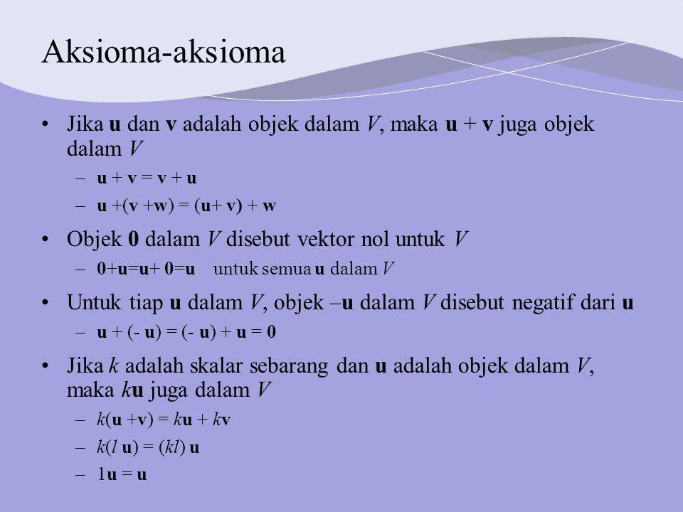 Aksioma-aksioma Jika u dan v adalah objek dalam V, maka u + v juga objek dalam V –u + v = v + u –u +(v +w) = (u+ v) + w Objek 0 dalam V disebut vektor nol untuk V –0+u=u+ 0=u untuk semua u dalam V Untuk tiap u dalam V, objek –u dalam V disebut negatif dari u –u + (- u) = (- u) + u = 0 Jika k adalah skalar sebarang dan u adalah objek dalam V, maka ku juga dalam V –k(u +v) = ku + kv –k(l u) = (kl) u –1u = u