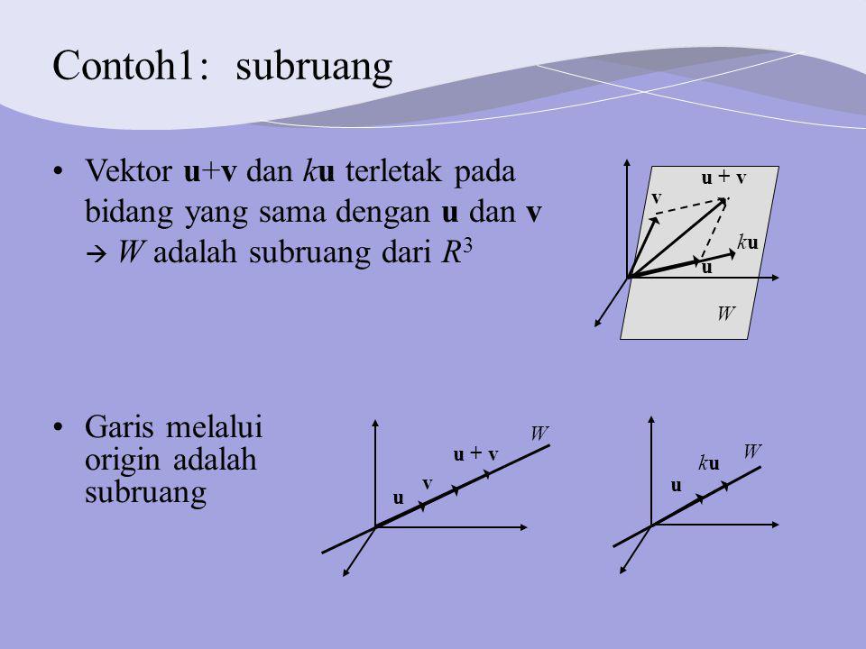 Contoh1: subruang Garis melalui origin adalah subruang u v u + v W W u kuku Vektor u+v dan ku terletak pada bidang yang sama dengan u dan v  W adalah subruang dari R 3 u v u + v W kuku