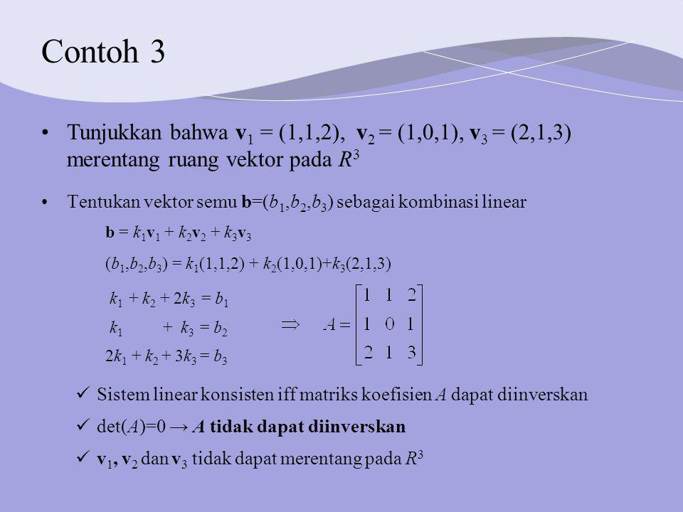 Contoh 3 Tentukan vektor semu b=(b 1,b 2,b 3 ) sebagai kombinasi linear b = k 1 v 1 + k 2 v 2 + k 3 v 3 (b 1,b 2,b 3 ) = k 1 (1,1,2) + k 2 (1,0,1)+k 3 (2,1,3) k 1 + k 2 + 2k 3 = b 1 k 1 + k 3 = b 2 2k 1 + k 2 + 3k 3 = b 3 Sistem linear konsisten iff matriks koefisien A dapat diinverskan det(A)=0 → A tidak dapat diinverskan v 1, v 2 dan v 3 tidak dapat merentang pada R 3 Tunjukkan bahwa v 1 = (1,1,2), v 2 = (1,0,1), v 3 = (2,1,3) merentang ruang vektor pada R 3