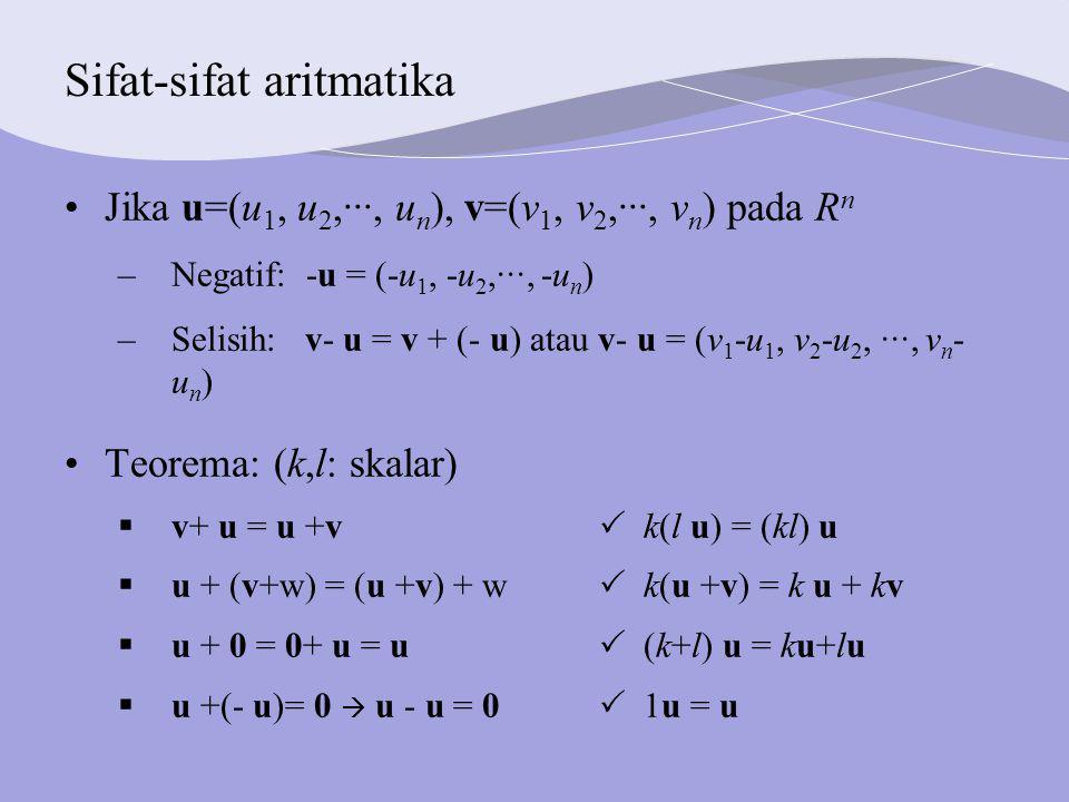 Sifat-sifat aritmatika Jika u=(u 1, u 2,···, u n ), v=(v 1, v 2,···, v n ) pada R n –Negatif: -u = (-u 1, -u 2,···, -u n ) –Selisih: v- u = v + (- u) atau v- u = (v 1 -u 1, v 2 -u 2, ···, v n - u n ) Teorema: (k,l: skalar)  v+ u = u +v  k(l u) = (kl) u  u + (v+w) = (u +v) + w  k(u +v) = k u + kv  u + 0 = 0+ u = u  (k+l) u = ku+lu  u +(- u)= 0  u - u = 0  1u = u