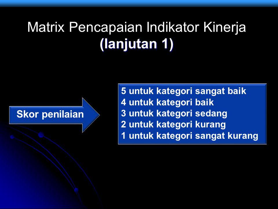 (lanjutan 1) Matrix Pencapaian Indikator Kinerja (lanjutan 1) 5 untuk kategori sangat baik 4 untuk kategori baik 3 untuk kategori sedang 2 untuk kateg