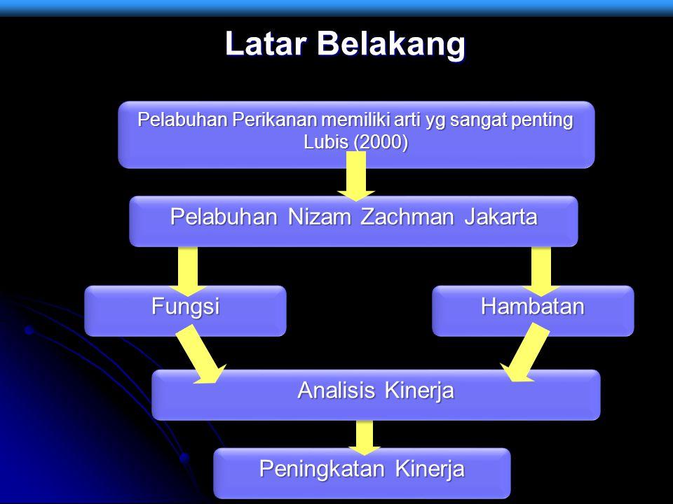 Saran Pelabuhan Perikanan Samudera Nizam Zachman Jakarta sudah memiliki master plan yang diintegrasikan dengan Rencana Strategis Kementerian Kelautan dan Perikanan.