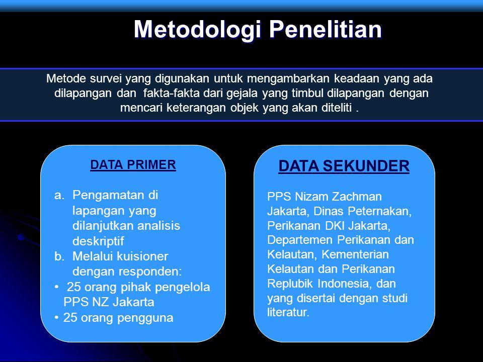 Parameter yang Diamati Penyediaan sarana Peningkatan kesejahteraan nelayan Penyediaan data statistik Pembinaan mutu hasil perikanan Fasilitator pembentukan harga Sumber pendapatan Daerah/Negara.