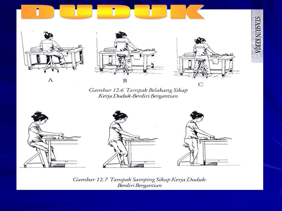 SIKAP DUDUK KEUNTUNGAN 1. Mengurangi kelelahan pada kaki 1. Mengurangi kelelahan pada kaki 2. Terhindarnya sikap yg tidak alamiah 2. Terhindarnya sika
