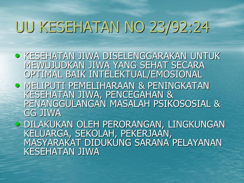 UU KESEHATAN NO 23/92:24 KESEHATAN JIWA DISELENGGARAKAN UNTUK MEWUJUDKAN JIWA YANG SEHAT SECARA OPTIMAL BAIK INTELEKTUAL/EMOSIONAL KESEHATAN JIWA DISE