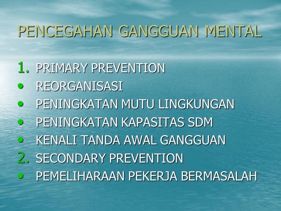 PENCEGAHAN GANGGUAN MENTAL 1. PRIMARY PREVENTION REORGANISASI REORGANISASI PENINGKATAN MUTU LINGKUNGAN PENINGKATAN MUTU LINGKUNGAN PENINGKATAN KAPASIT