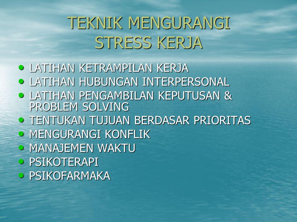 TEKNIK MENGURANGI STRESS KERJA LATIHAN KETRAMPILAN KERJA LATIHAN KETRAMPILAN KERJA LATIHAN HUBUNGAN INTERPERSONAL LATIHAN HUBUNGAN INTERPERSONAL LATIH