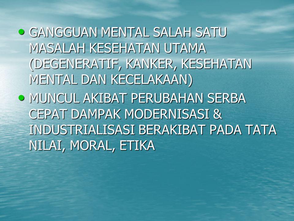 GANGGUAN MENTAL SALAH SATU MASALAH KESEHATAN UTAMA (DEGENERATIF, KANKER, KESEHATAN MENTAL DAN KECELAKAAN) GANGGUAN MENTAL SALAH SATU MASALAH KESEHATAN