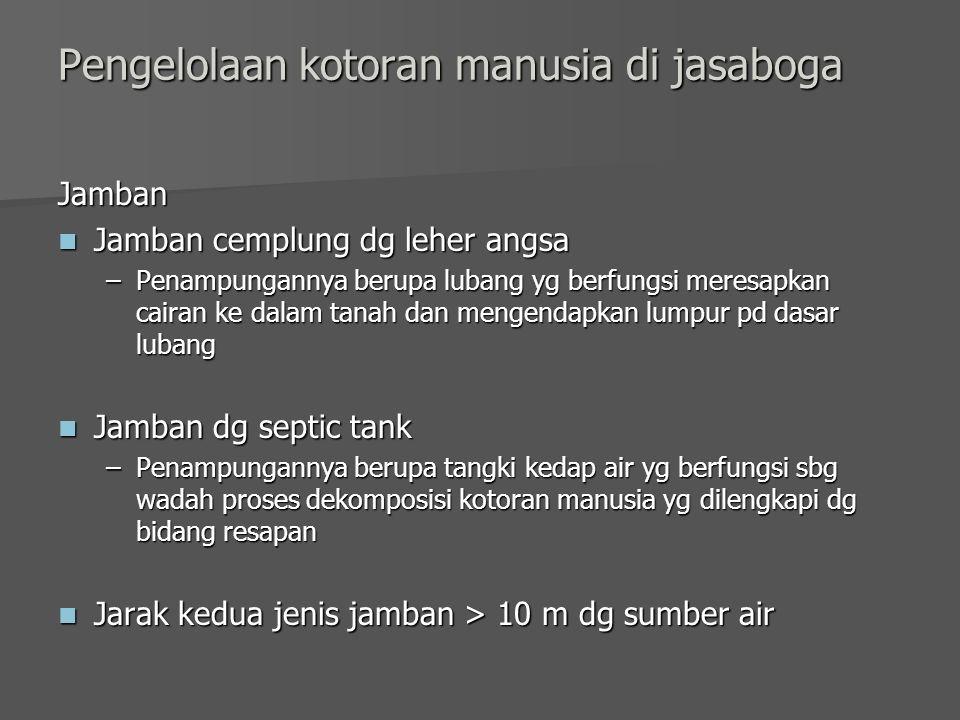 Pengelolaan kotoran manusia di jasaboga Jamban Jamban cemplung dg leher angsa Jamban cemplung dg leher angsa –Penampungannya berupa lubang yg berfungsi meresapkan cairan ke dalam tanah dan mengendapkan lumpur pd dasar lubang Jamban dg septic tank Jamban dg septic tank –Penampungannya berupa tangki kedap air yg berfungsi sbg wadah proses dekomposisi kotoran manusia yg dilengkapi dg bidang resapan Jarak kedua jenis jamban > 10 m dg sumber air Jarak kedua jenis jamban > 10 m dg sumber air