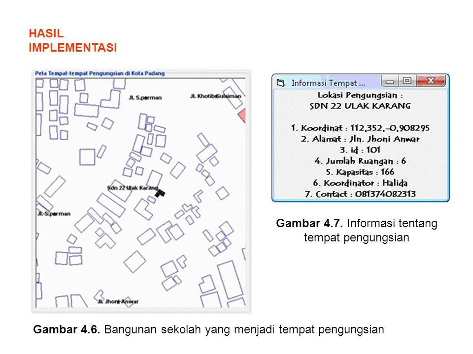 HASIL IMPLEMENTASI Gambar 4.6. Bangunan sekolah yang menjadi tempat pengungsian Gambar 4.7. Informasi tentang tempat pengungsian