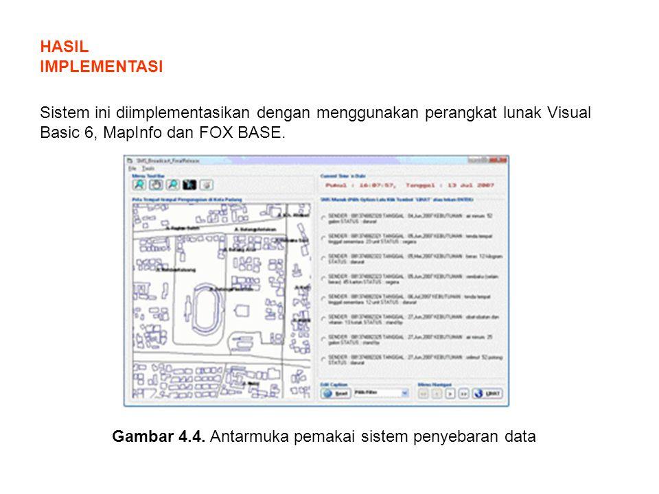 HASIL IMPLEMENTASI Sistem ini diimplementasikan dengan menggunakan perangkat lunak Visual Basic 6, MapInfo dan FOX BASE. Gambar 4.4. Antarmuka pemakai