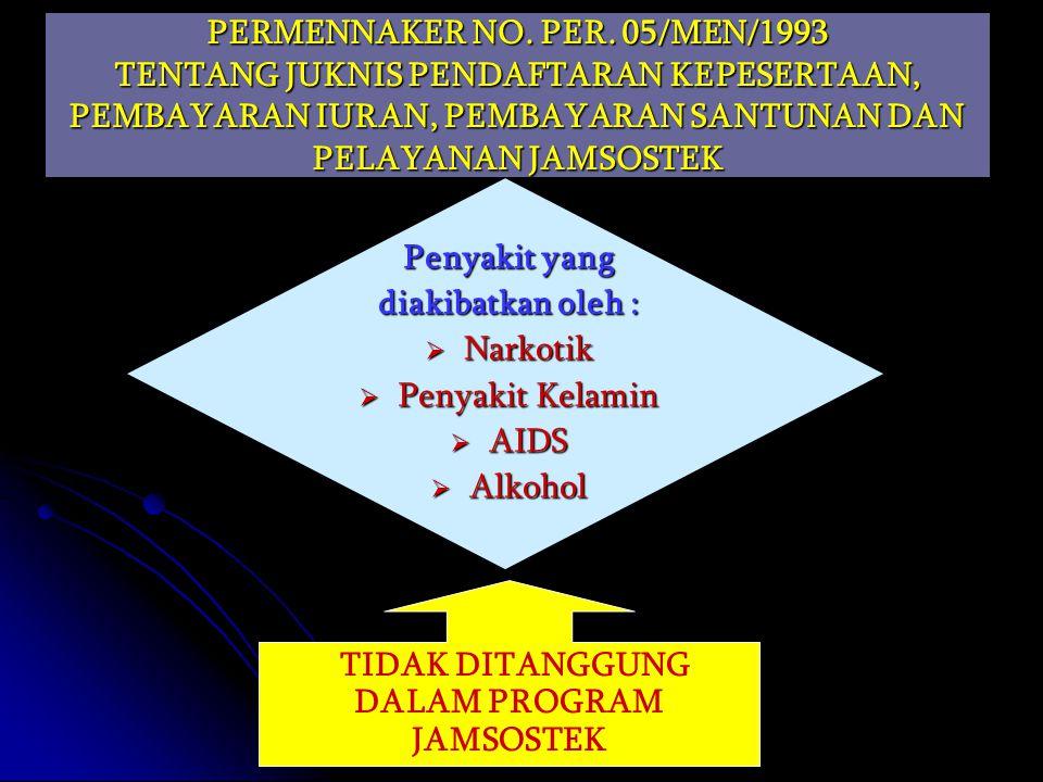 Penyakit yang diakibatkan oleh :  Narkotik  Penyakit Kelamin  AIDS  Alkohol TIDAK DITANGGUNG DALAM PROGRAM JAMSOSTEK PERMENNAKER NO.
