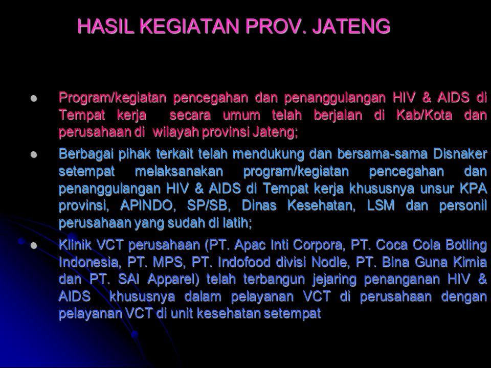 HASIL KEGIATAN PROV.