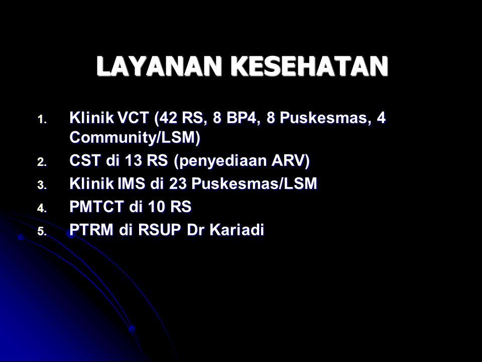 LAYANAN KESEHATAN 1.Klinik VCT (42 RS, 8 BP4, 8 Puskesmas, 4 Community/LSM) 2.