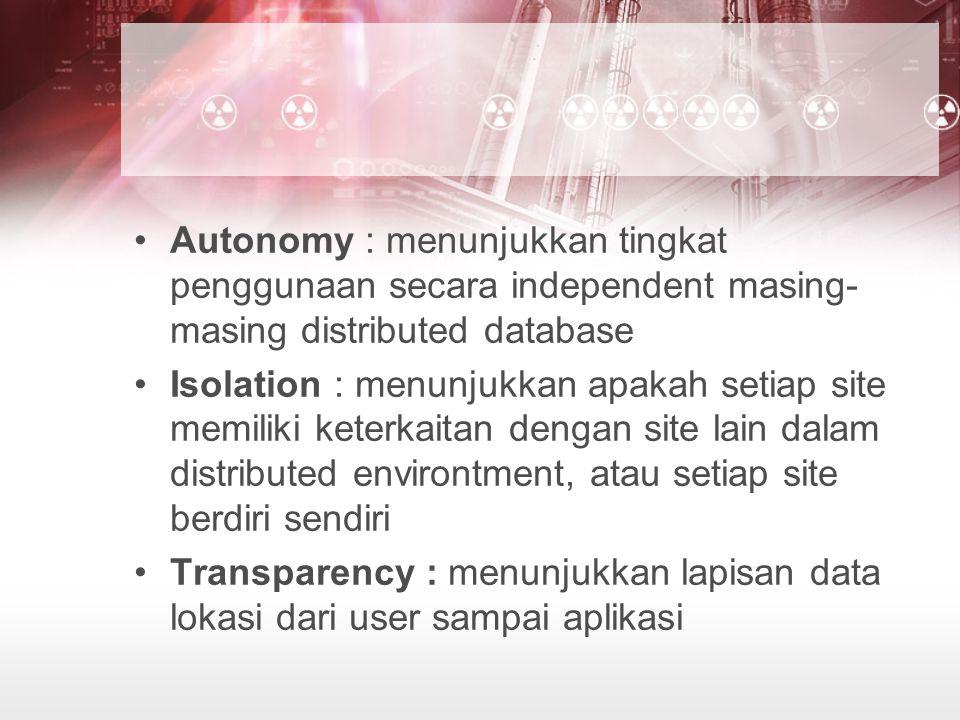 Autonomy : menunjukkan tingkat penggunaan secara independent masing- masing distributed database Isolation : menunjukkan apakah setiap site memiliki keterkaitan dengan site lain dalam distributed environtment, atau setiap site berdiri sendiri Transparency : menunjukkan lapisan data lokasi dari user sampai aplikasi