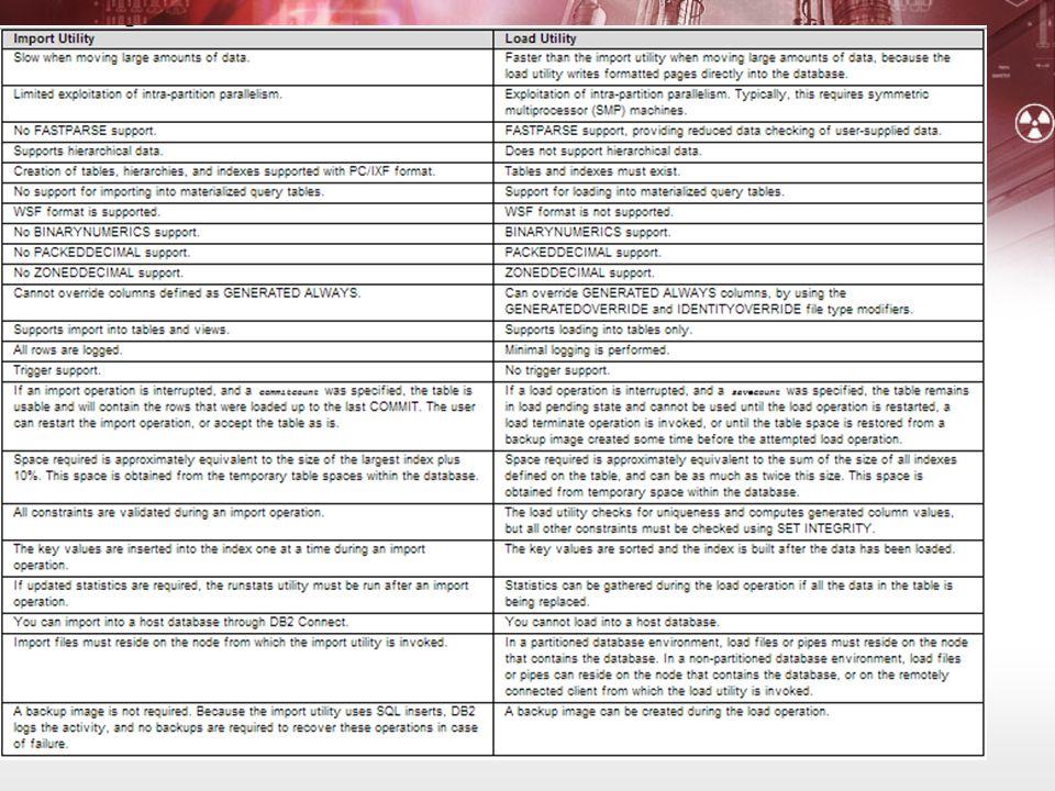Tugas individu Buat 2 soal masing-masing bab Dari bab 7 – 14 Jika ada yang sama maka soal terkait dicoret Kirim ke : tanto.tc04@gmail.comtanto.tc04@gmail.com Sebelum pekan depan