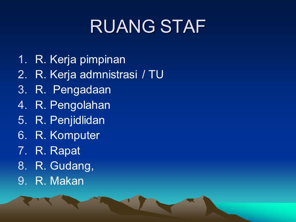 RUANG STAF 1.R.Kerja pimpinan 2.R. Kerja admnistrasi / TU 3.R.