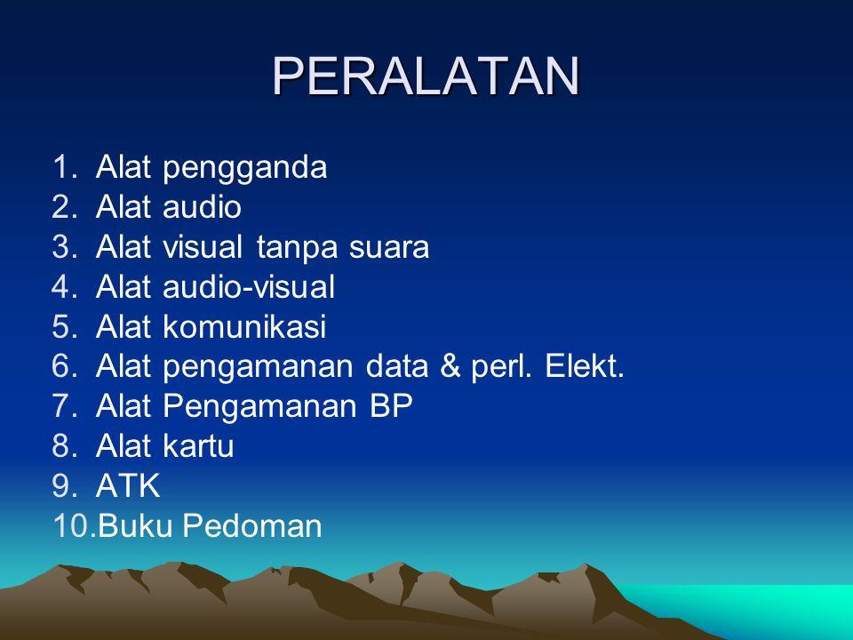 PERALATAN 1.Alat pengganda 2.Alat audio 3.Alat visual tanpa suara 4.Alat audio-visual 5.Alat komunikasi 6.Alat pengamanan data & perl. Elekt. 7.Alat P