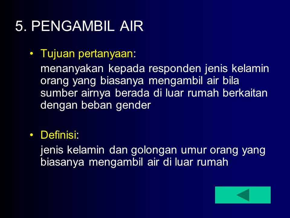5. PENGAMBIL AIR Tujuan pertanyaan: menanyakan kepada responden jenis kelamin orang yang biasanya mengambil air bila sumber airnya berada di luar ruma