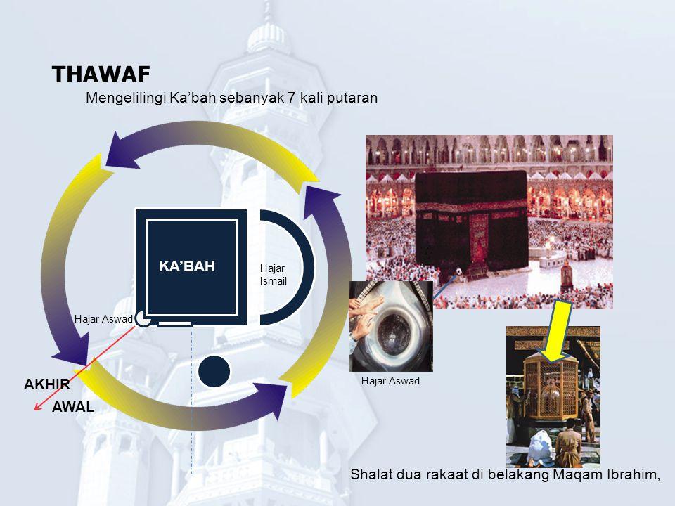 THAWAF Mengelilingi Ka'bah sebanyak 7 kali putaran AWAL AKHIR KA'BAH Shalat dua rakaat di belakang Maqam Ibrahim, Hajar Aswad Hajar Ismail Hajar Aswad