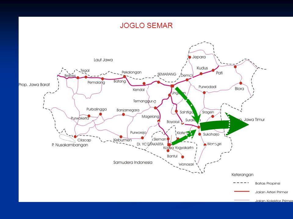 Pusat pertumbuhan JOGLO SEMAR