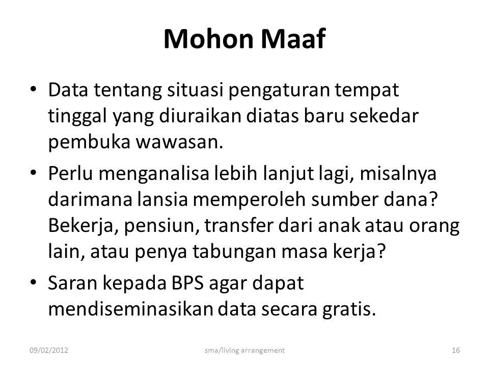 Mohon Maaf Data tentang situasi pengaturan tempat tinggal yang diuraikan diatas baru sekedar pembuka wawasan.