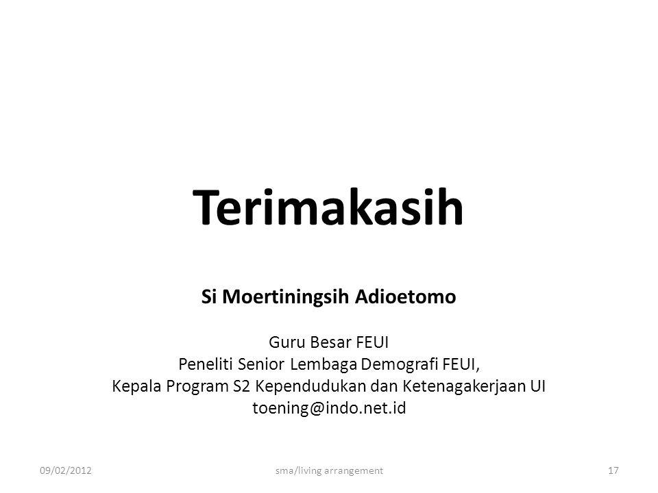 Terimakasih Si Moertiningsih Adioetomo Guru Besar FEUI Peneliti Senior Lembaga Demografi FEUI, Kepala Program S2 Kependudukan dan Ketenagakerjaan UI toening@indo.net.id 09/02/2012sma/living arrangement17