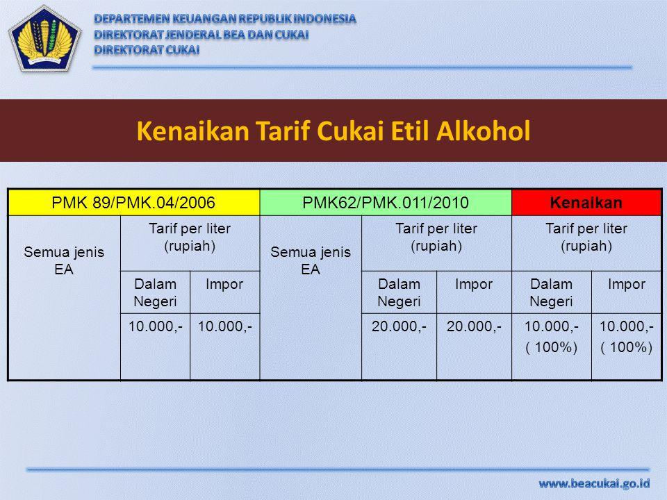 PMK 89/PMK.04/2006PMK62/PMK.011/2010Kenaikan Semua jenis EA Tarif per liter (rupiah) Semua jenis EA Tarif per liter (rupiah) Dalam Negeri ImporDalam N