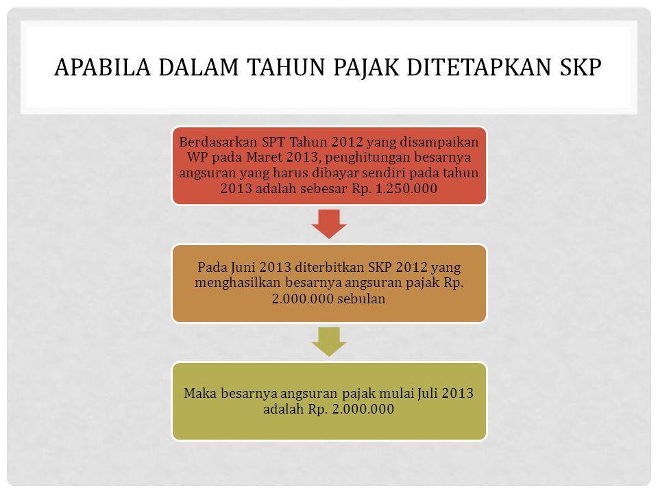 APABILA DALAM TAHUN PAJAK DITETAPKAN SKP Berdasarkan SPT Tahun 2012 yang disampaikan WP pada Maret 2013, penghitungan besarnya angsuran yang harus dib