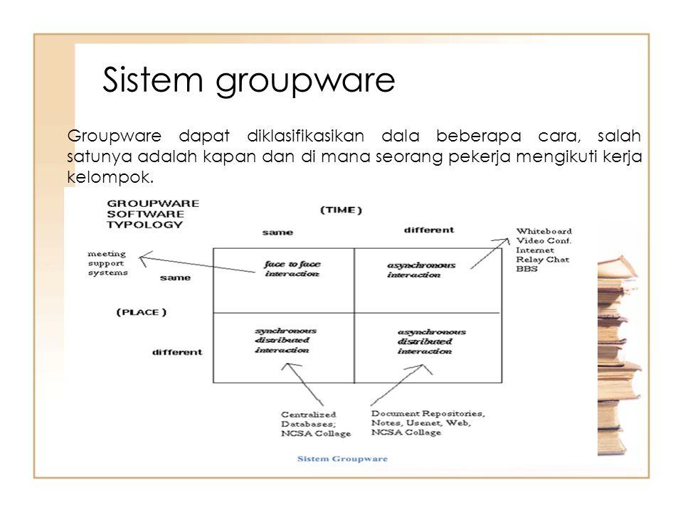 Sistem groupware Groupware dapat diklasifikasikan dala beberapa cara, salah satunya adalah kapan dan di mana seorang pekerja mengikuti kerja kelompok.