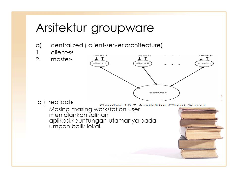 Arsitektur groupware a) centralized ( client-server architecture) 1. client-server 2. master-slave b ) replicated Masing masing workstation user menja