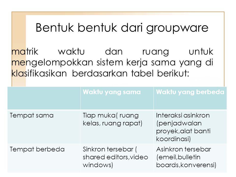 Gambar di bawah adalah menunjukkan suatu cooverative work yang mendukung pembahasan groupware:  Computer - mediated comunnication mendukung komunikasi antar partisipan.