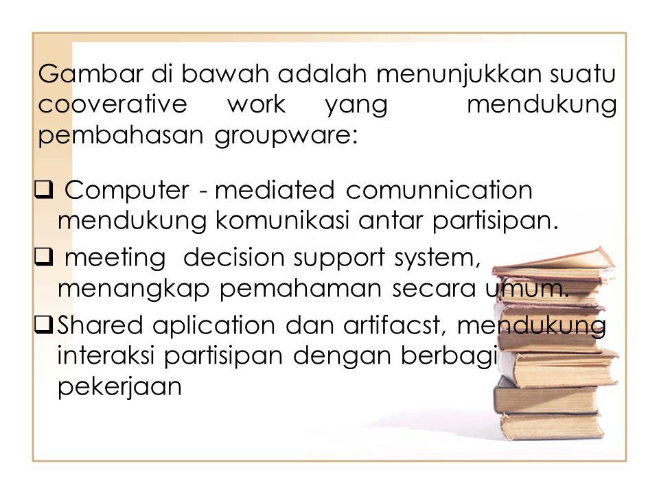 Gambar di bawah adalah menunjukkan suatu cooverative work yang mendukung pembahasan groupware:  Computer - mediated comunnication mendukung komunikas